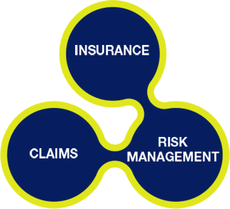 Insurance, Claims and Risk Management